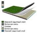 Стеклоизол К-4.0 ст/тк. сер 10м2