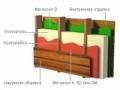 Пленка гидро-пароизоляционная высокой прочности Мегаизол D